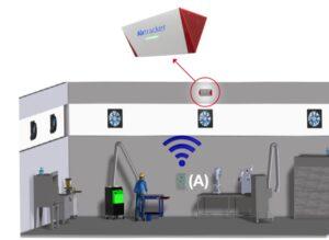 Sistema di monitoraggio ambientale 4.0 AIRTRACKER
