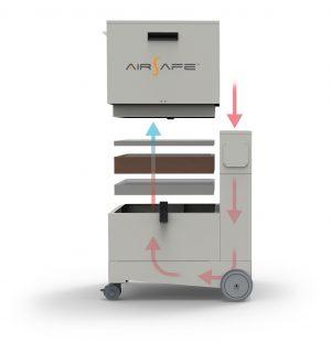 aspiratore di aerosol dentale con braccio in versione mobile a 4 stadi filtranti